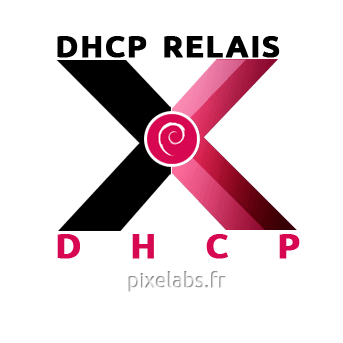 Install DHCP and DHCP Relay on Debian 9